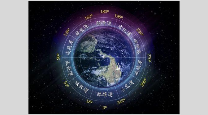 劉姐的解密人生94好聽-31 疫情與空間、時間有何關聯?