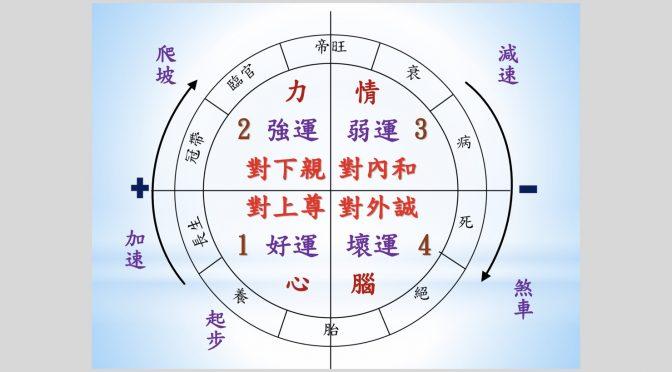 劉姐的解密人生94好聽-25 如何將九宮學理融會貫通應用於生活中